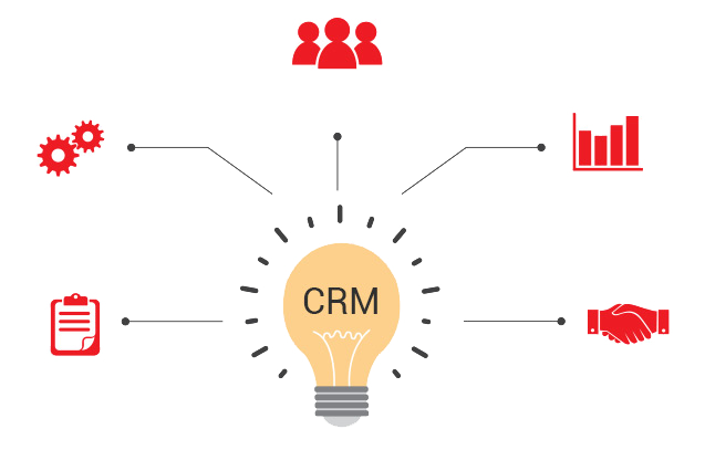 crm software applications