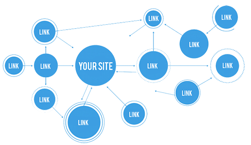 Link building services in Delhi
